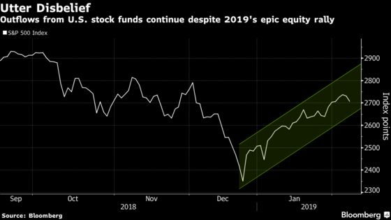 U.S. Stock Funds Are Left in the Cold as Even Europe Sees Inflow