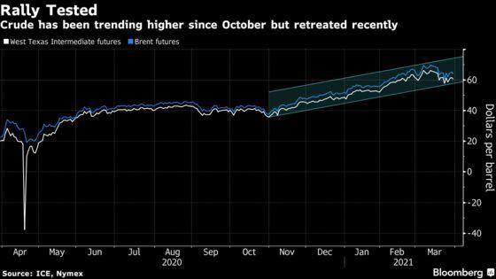 Oil Slips With Strong Dollar Compounding Worsening Virus Outlook