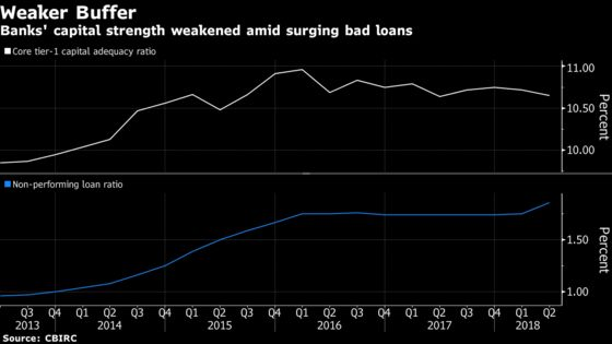 China Says Lending Targets Shouldn't Override Due Diligence