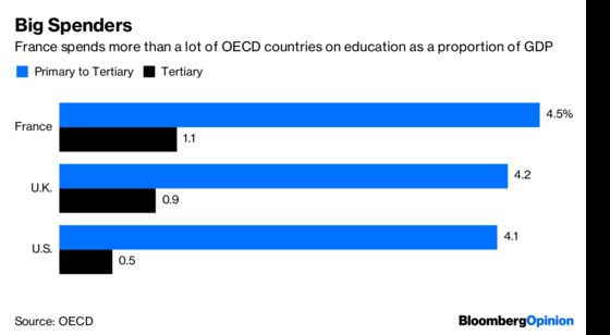 An Old-School Budget Lesson for Macron