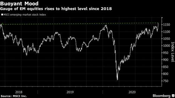EM stock index