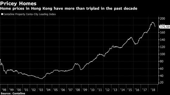 Hong Kong Millennials Graduate From University to Public Housing
