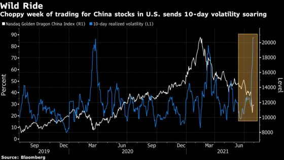 Big Rethink Ahead for U.S. Chinese-Listed Stocks After Ugly July