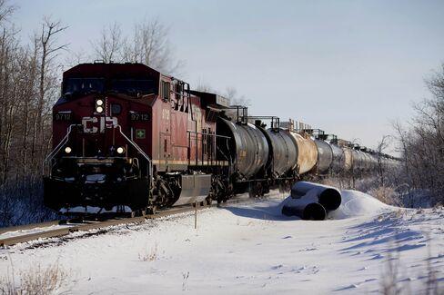 Oil Rail Constraints