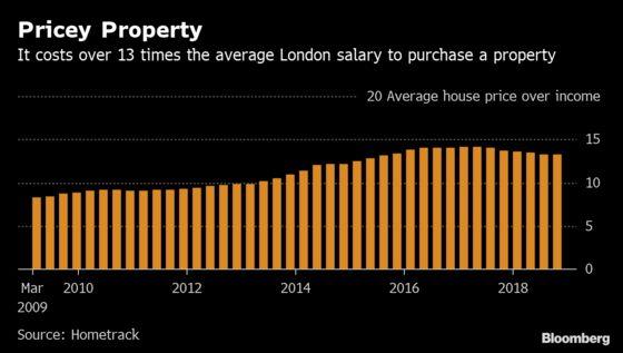 Billionaire Duke Sees Lawmakers Torpedo London Property Plan