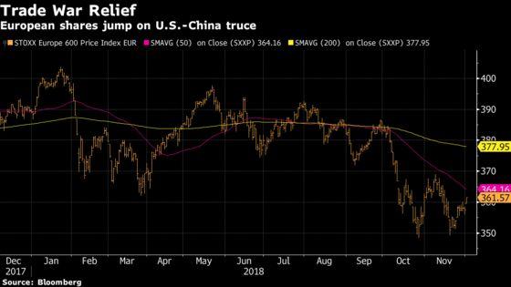 European Shares Soar on Trade-War Truce Hopes; Oil Stocks Jump