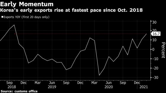 Global Scramble for Scarce Chip Supplies Drives Asia Growth