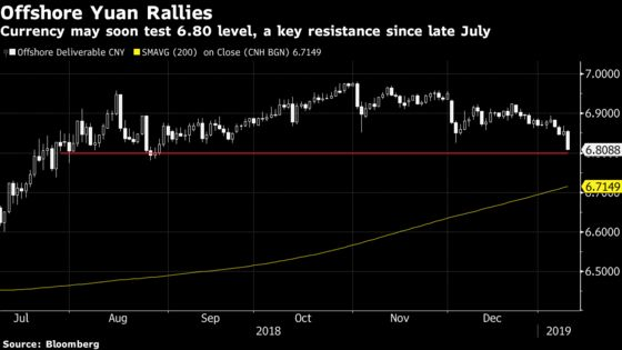Yuan Jumps to Strongest Since August, Lifted by U.S.-China Talks