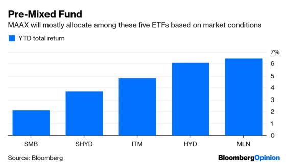 The Quant Revolution Leads to Muni-Bond ETF of ETFs