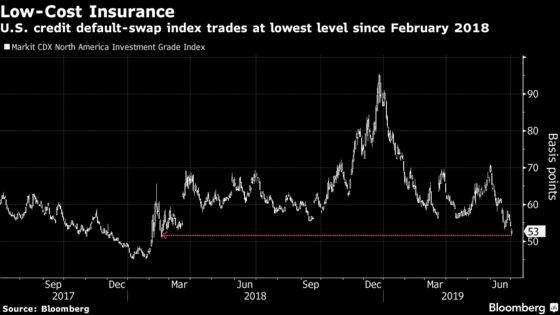 Treasuries, Gold Surge as U.S. Stocks Advance: Markets Wrap