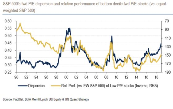Picking Stocks While Shunning ETFs Is the New Thing in Equities