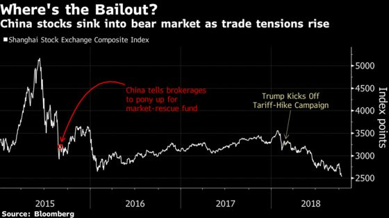 China's New Strategy for Curbing World's Worst Stock Slide