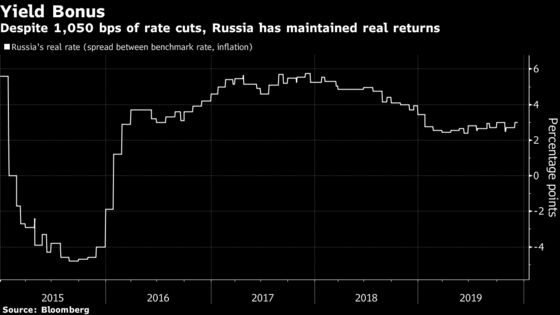 Five Years After Meltdown, Ruble Is Reborn as Trade-War Refuge