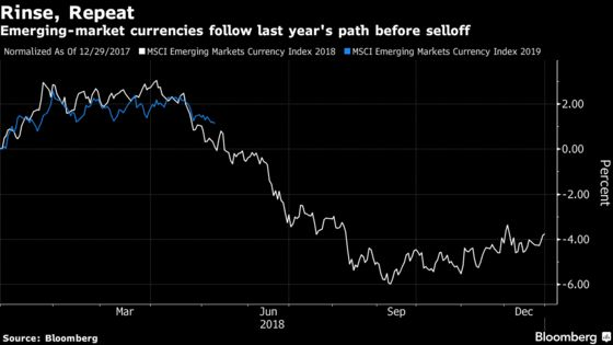 Painful Parallels on Anniversary of Meltdown as Emerging Markets Stall