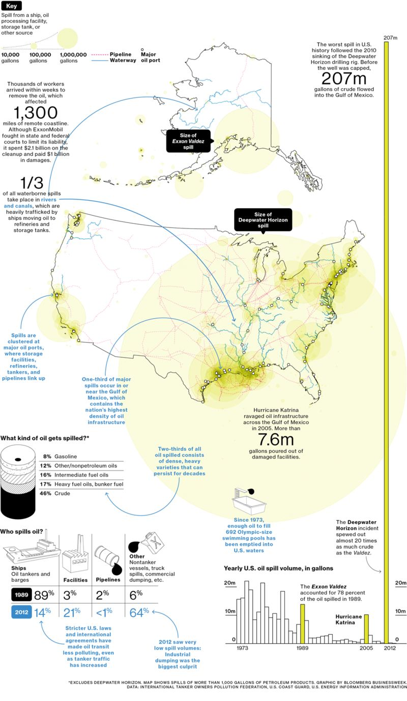 Years Of Oil Spills Bloomberg - Map of oil spills in the us