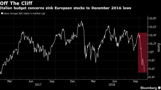Europe Stocks Rebound From 22-Month Low as Earnings Lift Shares