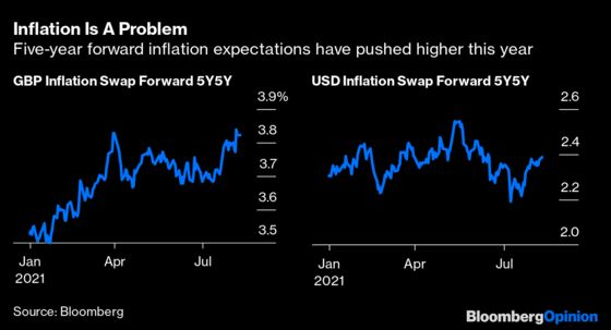 The Fed Is Watching How the BOE Inches to a Taper