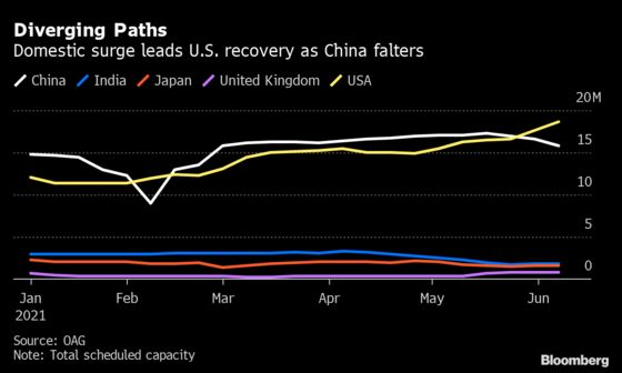 Where Can You Fly Right Now? U.S. Grabs China's Short-Lived Aviation Lead