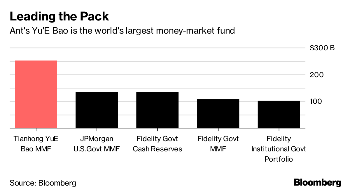 China's Got Jack Ma's Finance Giant in Its Crosshairs ...