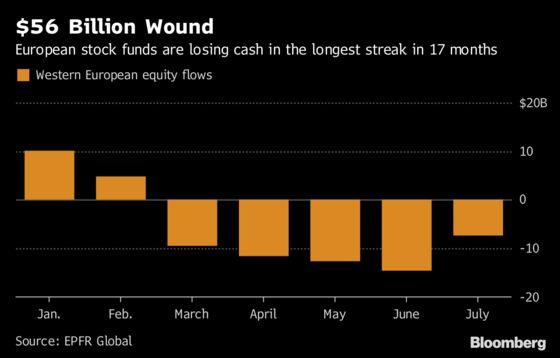 $56 Billion Cash Dent Leaves European Stocks Poised for Rebound