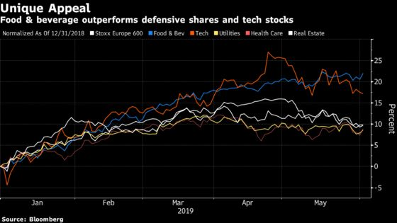 Some Investors Still Cheer Those Quality Shares
