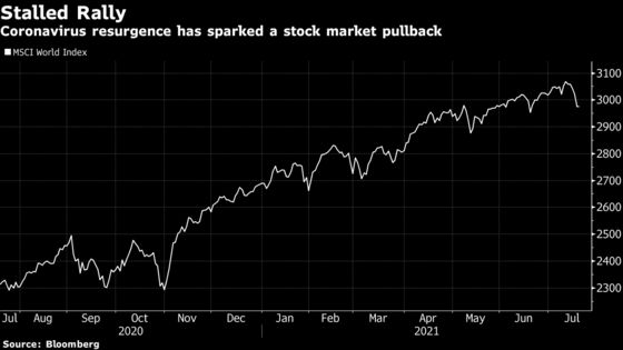 Busiest-Ever IPO Summer May Be Upended by Jittery Investors