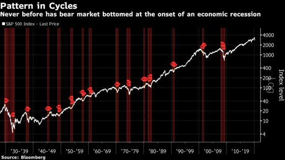 Doug Ramsey's Best Case for Stocks and Other Views of the Future