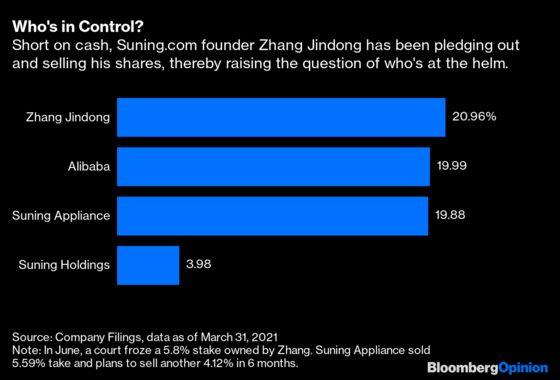 Alibaba Goes Bottom FishingBut SuningMight Be a Red Herring
