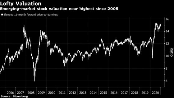 Valuation Caution Returns as Emerging Markets Face 2021 Reality