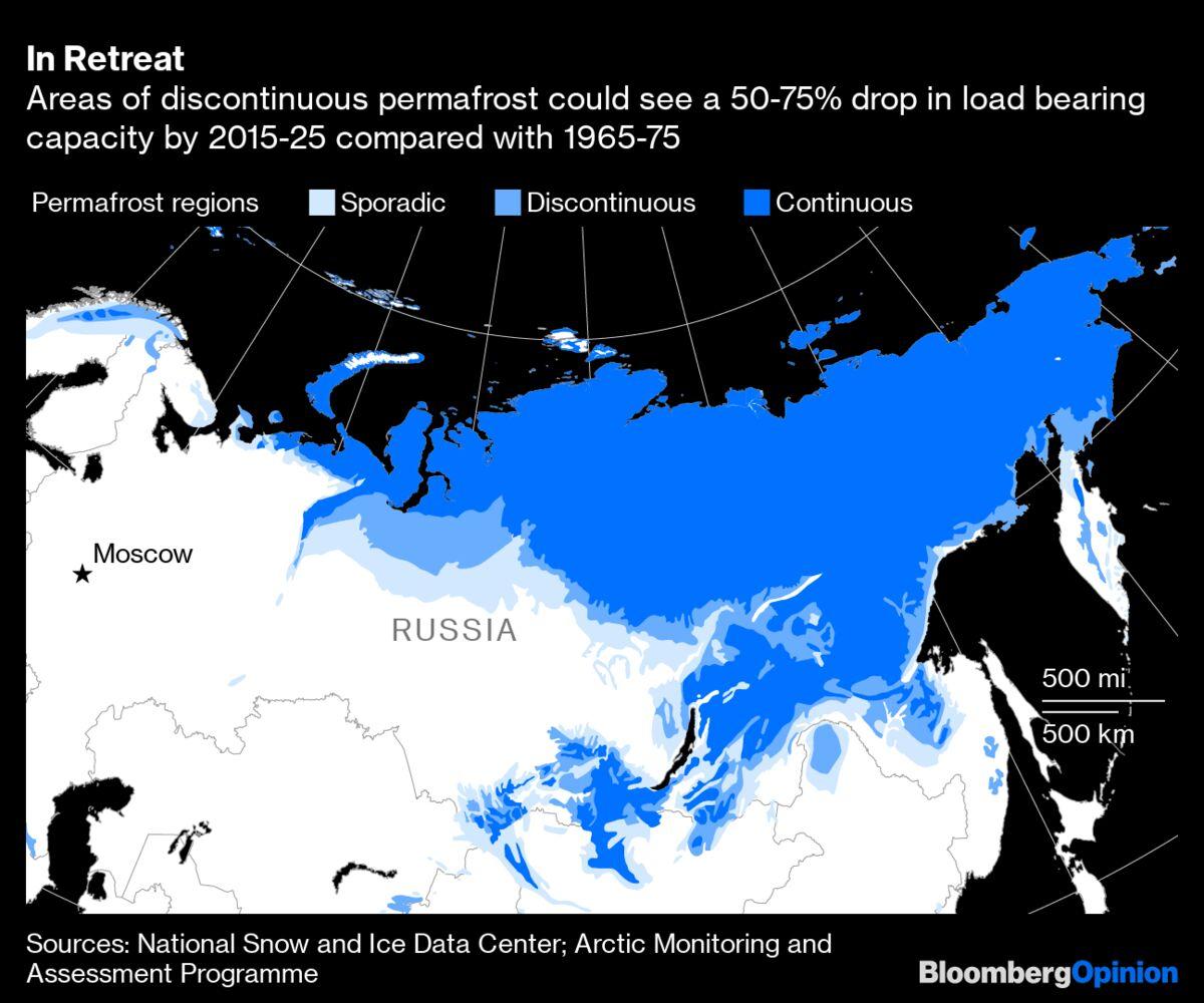 Why Vladimir Putin Suddenly Believes in Global Warming