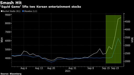 Top Netflix Hit 'Squid Game' Sparks Korean Media Stock Surge
