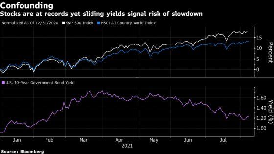 Investors Hunker in Money-Market Funds to Flee Confusing Markets