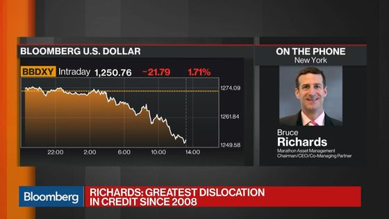 MarathonSees Cheap Assets Amid Dislocation in Credit