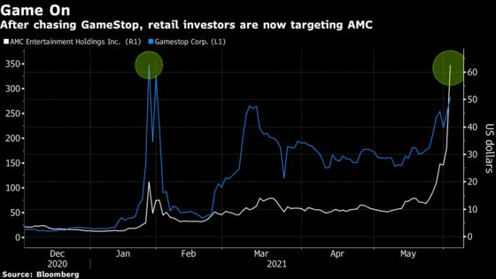 Retail Traders in India, South Korea Join Meme Craze for AMC