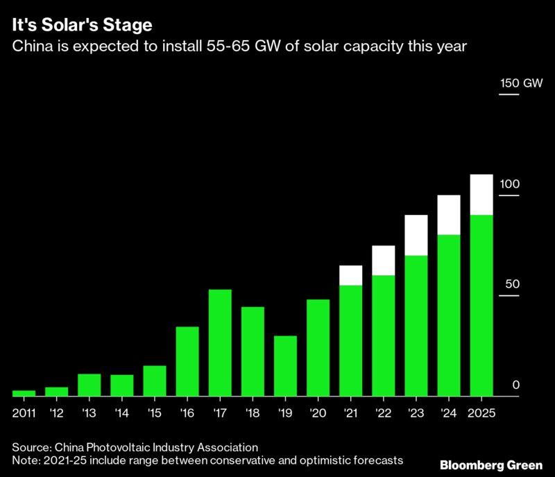 Es el escenario de Solar