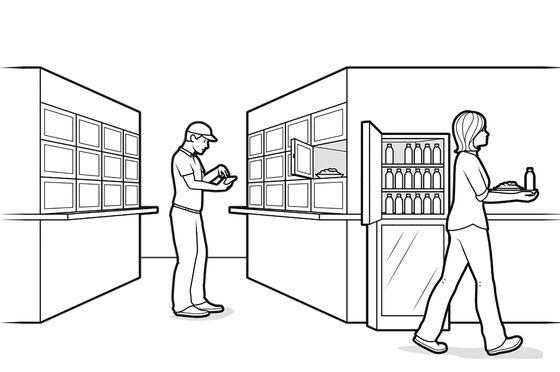 China Is the World's Retail Laboratory