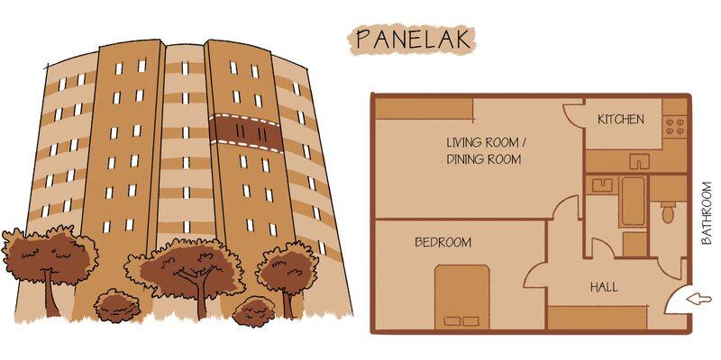 se relaciona con los apartamentos de la era comunista de Praga Get a Second Life