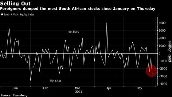 South African Stocks Set for Longest Winning Streak Since 2013