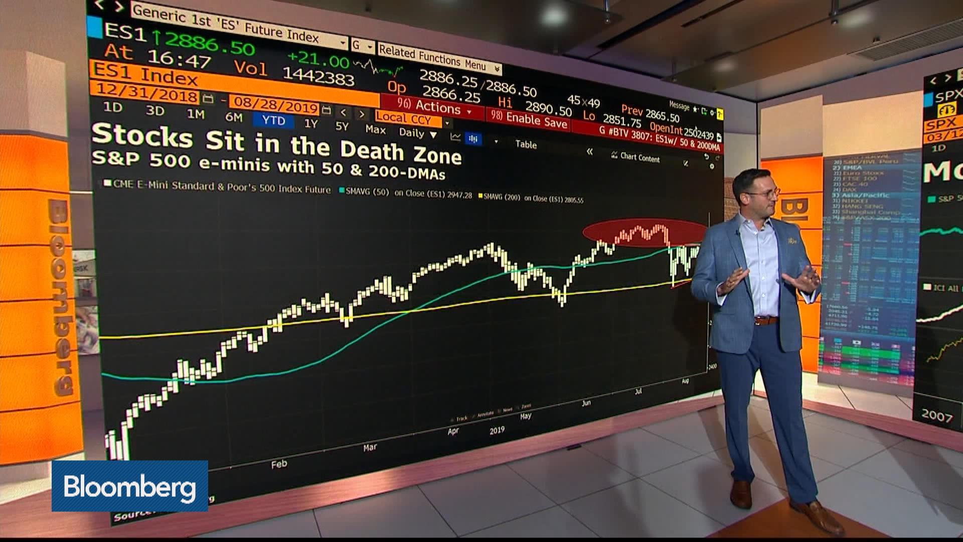 Stocks Are in a 'Death Zone': MKM's JC O'Hara
