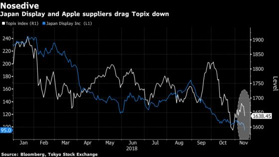 Tech Stock Rout Bleeds Into Japan as Apple Suppliers Plunge