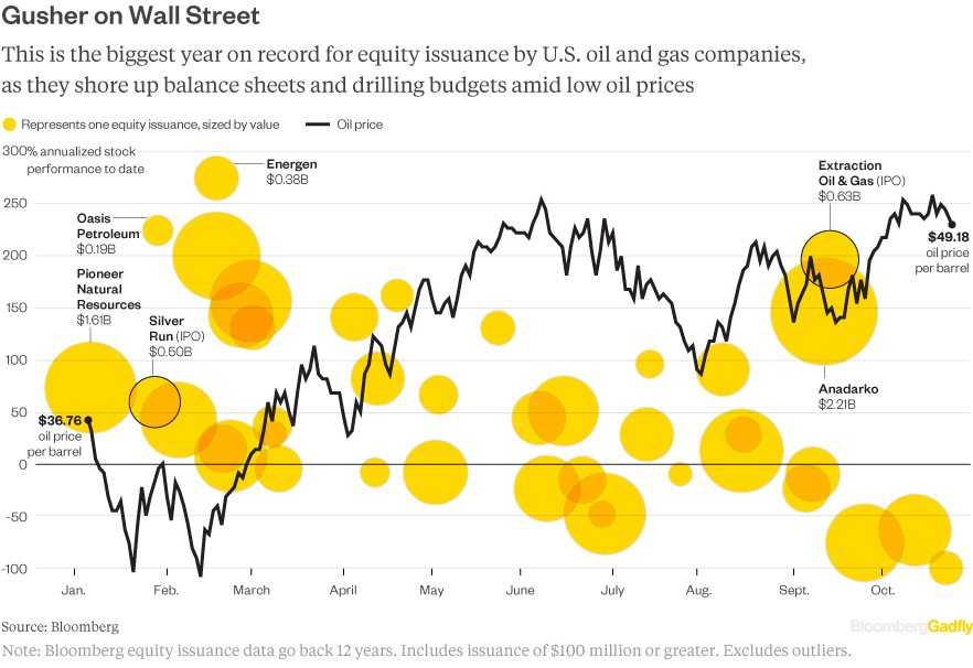 energy-IPO