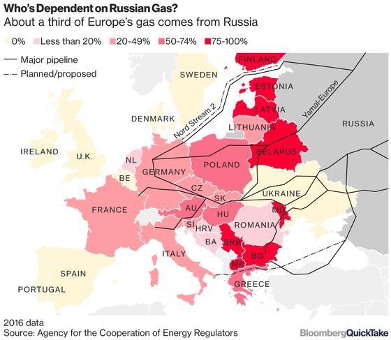 Russia Tightens Grip on Europe's Gas With Gazprom Deal