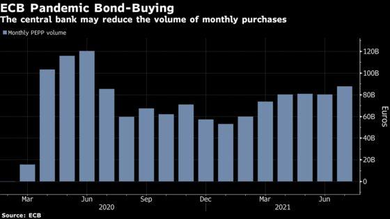 ECB's Villeroy Hints at Looming Slowdown in Pandemic Bond-Buying
