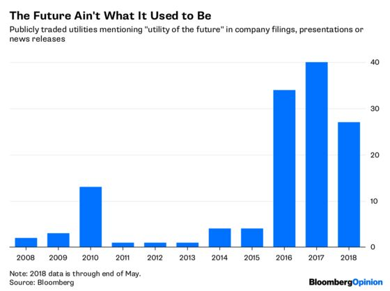 Utility Companies Head Into a Cloudy Future