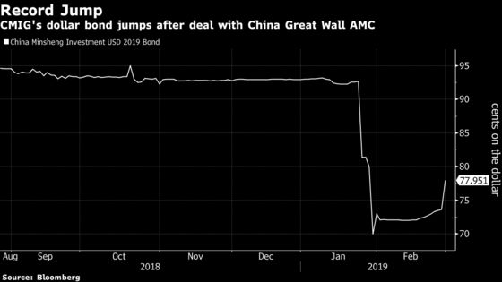 China's Bad Bank Offers to Ease Liquidity Crunch at CMIG