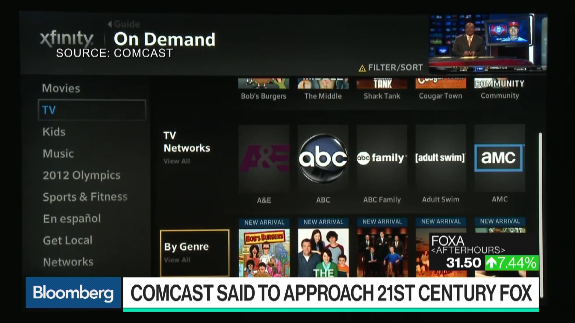 Comcast and Verizon Are Interested in Fox's Film, TV Assets