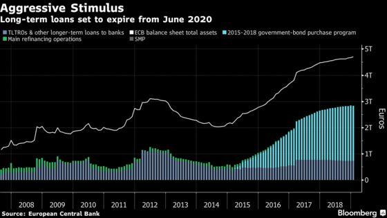 ECB Urged Swift Analysis, No Hasty Decision on New Lending