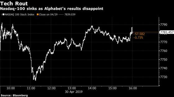 U.S. Stocks Mixed on Earnings, Trade; Dollar Falls: Markets Wrap