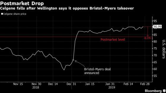 Doubt Grows on Celgene Deal as a Bristol-Myers Holder Balks