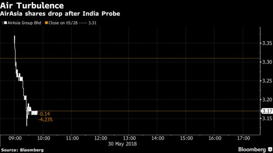 AirAsia Tumbles as CEO Under India Probe for Alleged Graft